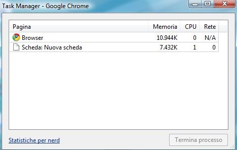 google-chrome-task-manager.jpg