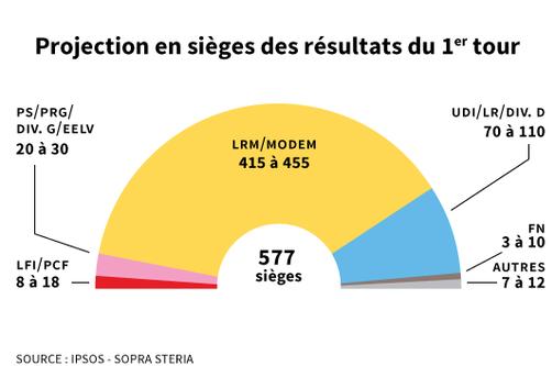Francia: è un sindaco presunto aggressore deputata