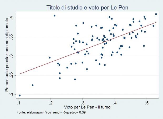 Per gli italiani è un bene che Macron sia stato eletto presidente